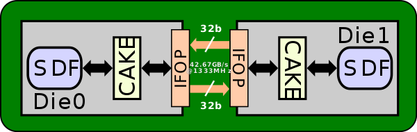 600px-amd_if_ifop_link_example.svg.png