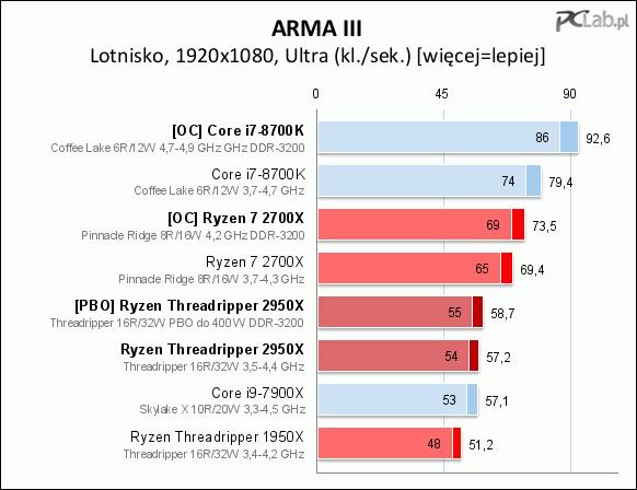 oc_nv_arma3.png