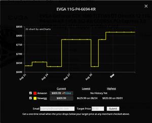 166008_gtx1080ti_price_history.png