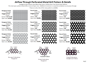 Grill Mesh Airflow Area & Perforation Code.png