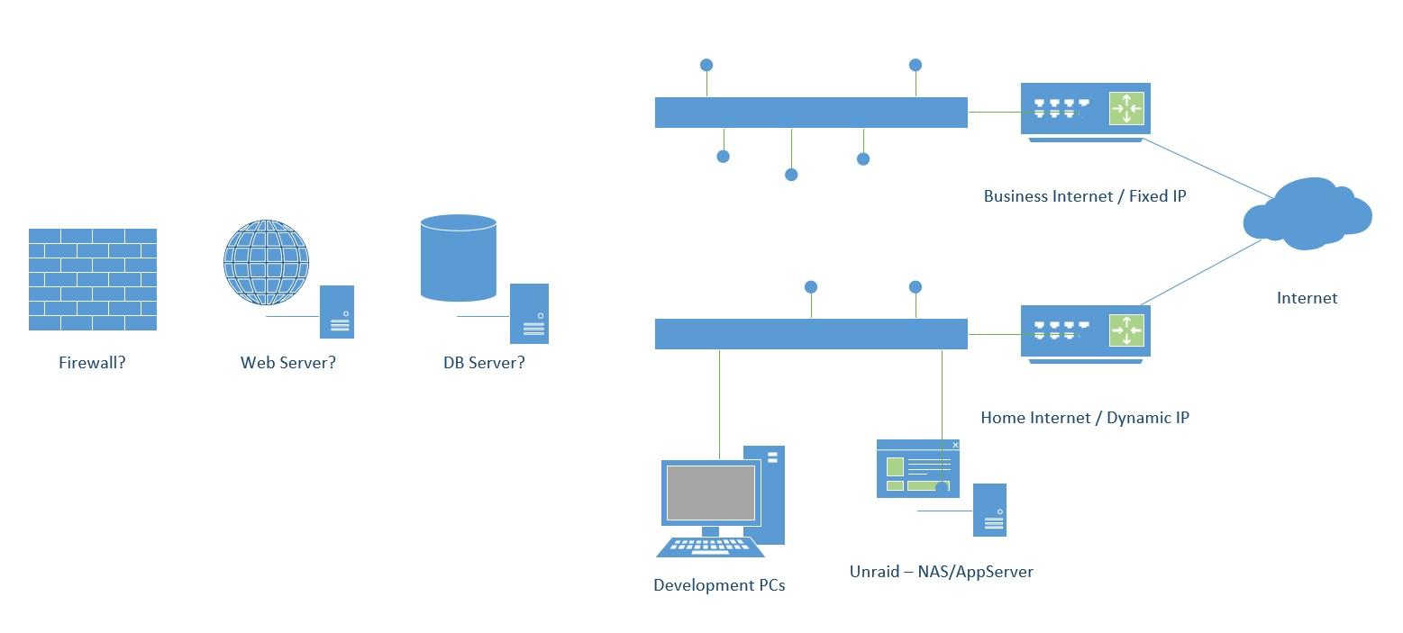 SOHO_Network.jpg