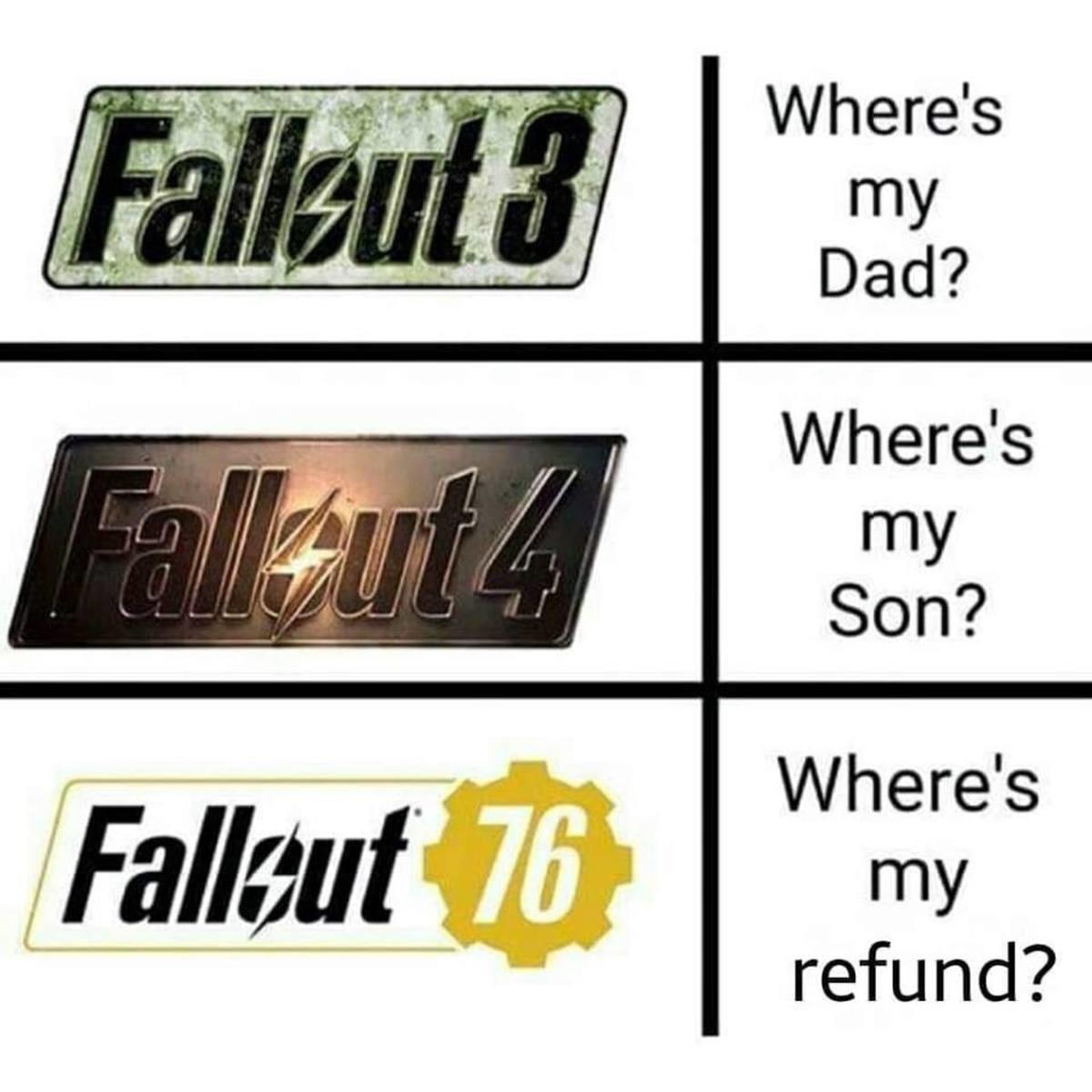 Bethesdas+fallout+games+in+a+nutshell_16fa40_6839712.jpg