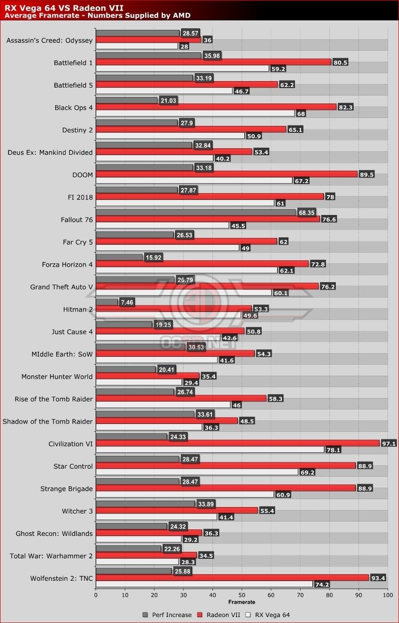 RadeonVII-vs-Vega64.jpg