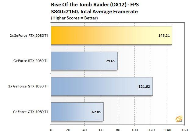 RotTR%202160p%20FPS%20AVG.jpg