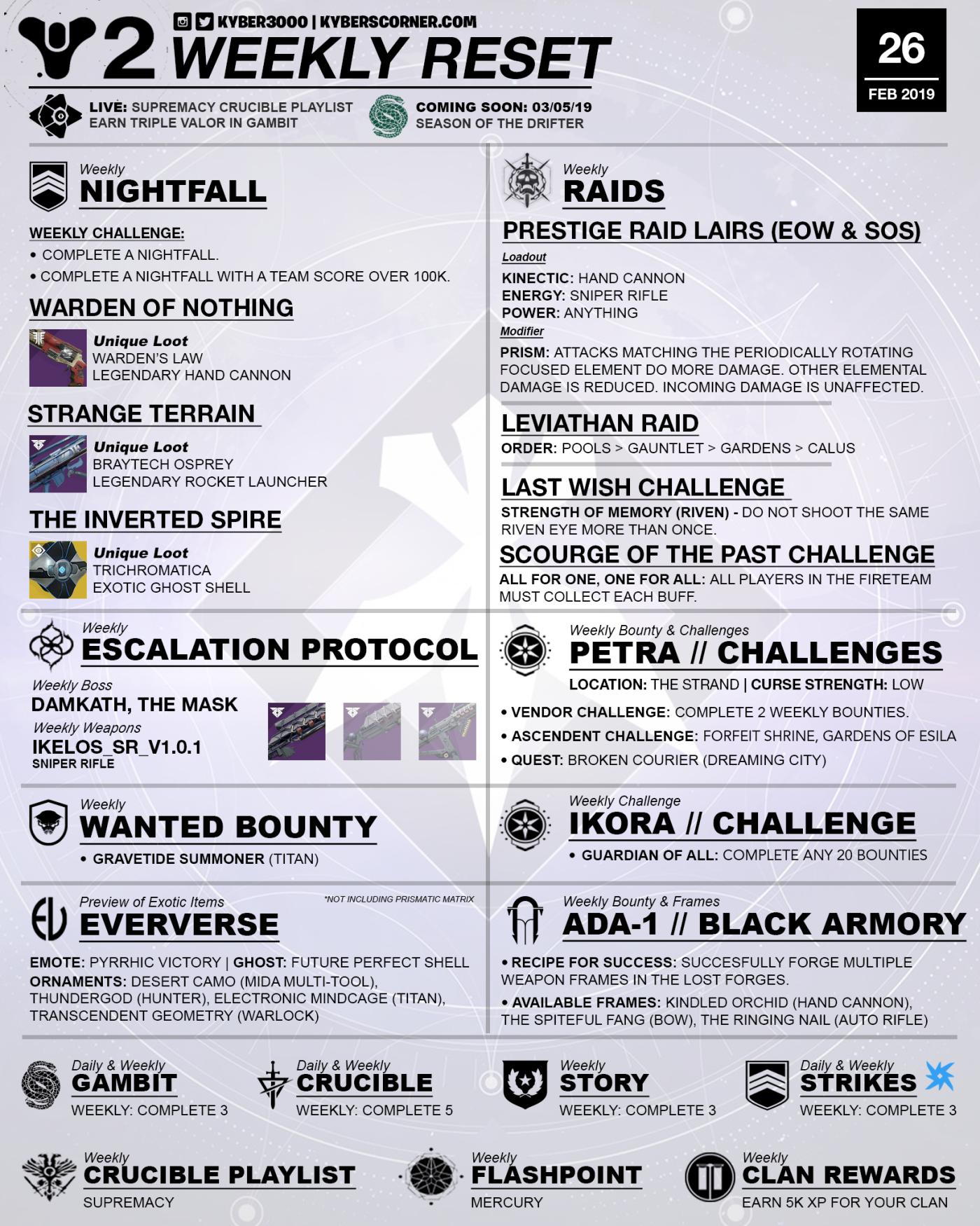Destiny 2 Sunshot Catalyst 2019