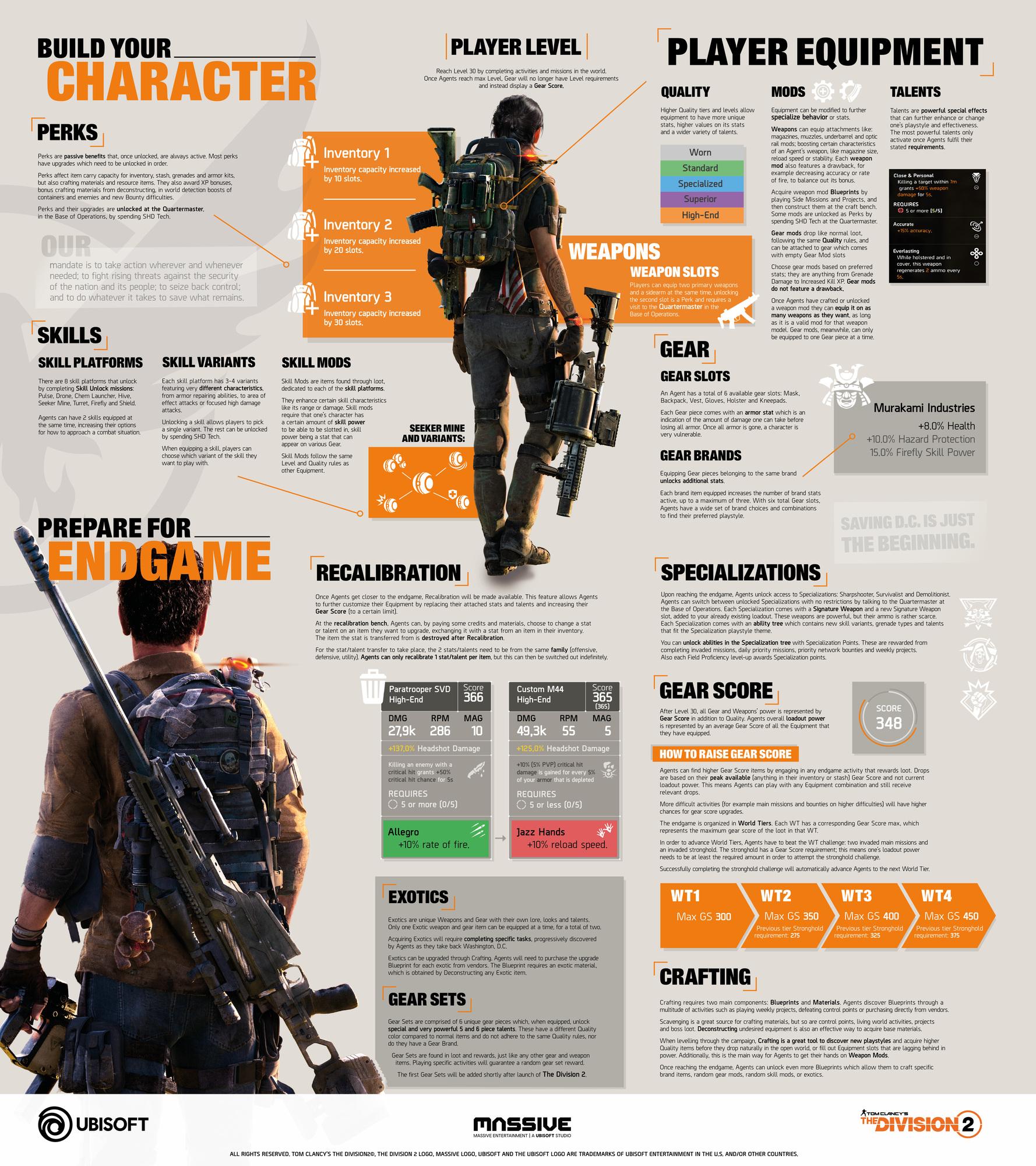 Character_Progression_Division2.jpg