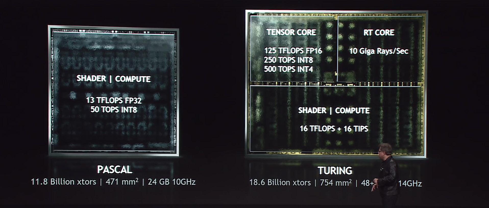 Pascal_vs_Turing.jpg