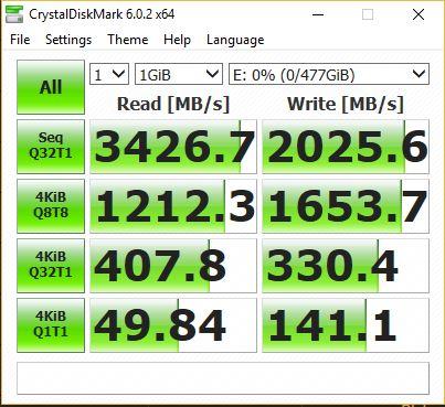 Inland NVMe Data.JPG