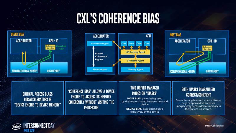 Intel-CXL-Coherence-Bias-Intel-Xe-GPU.jpg