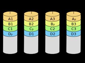 300px-RAID_5.svg.png