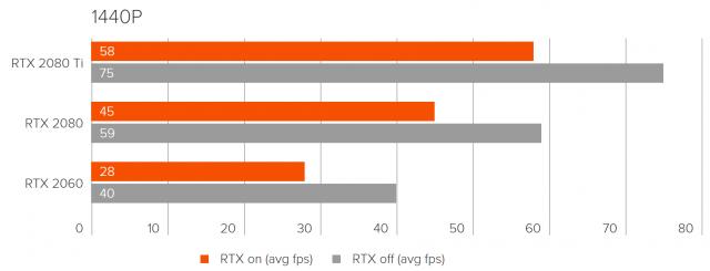 RTX-Performance-Exodus-640x245.png