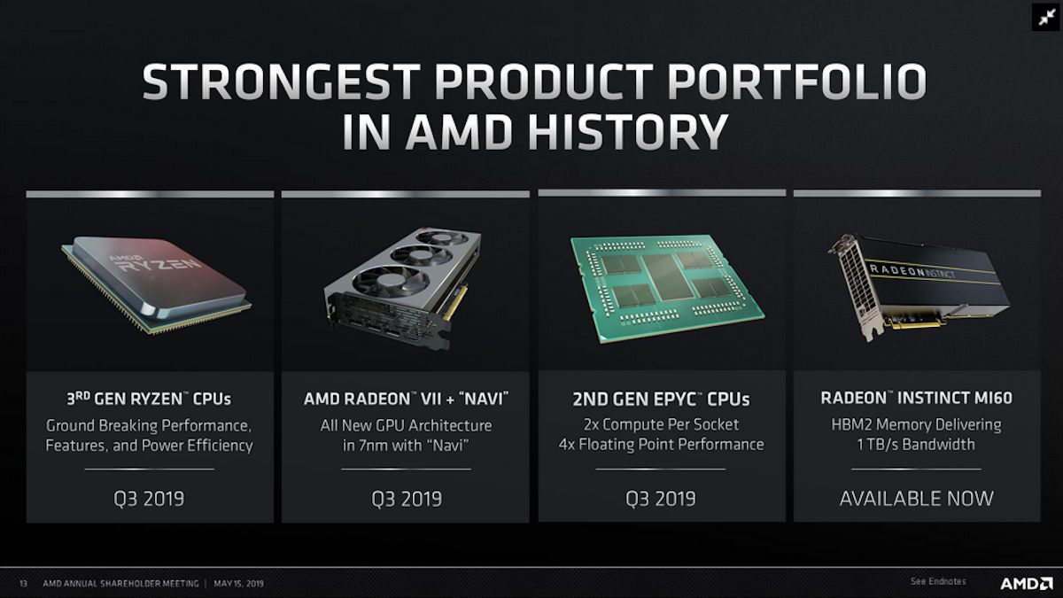 AMD-Annual-Shareholder-Meeting-Navi-Ryzen-3000.jpg