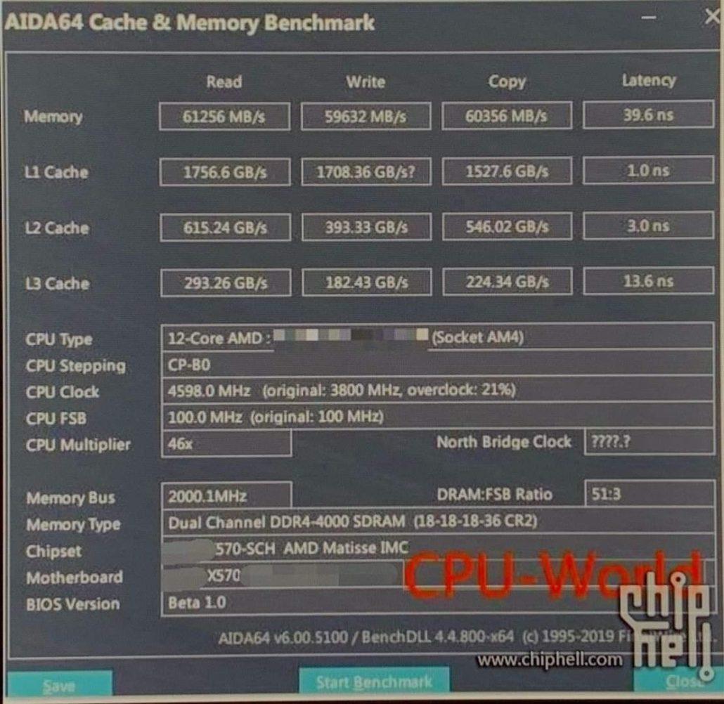 AMD-Ryzen-3000-AIDA64-Memory-Benchmark-1030x1002.jpg