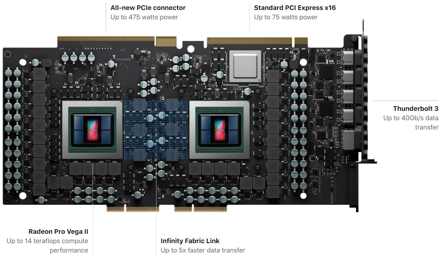 AMD-Radeon-Pro-Vega-II-Duo.jpg