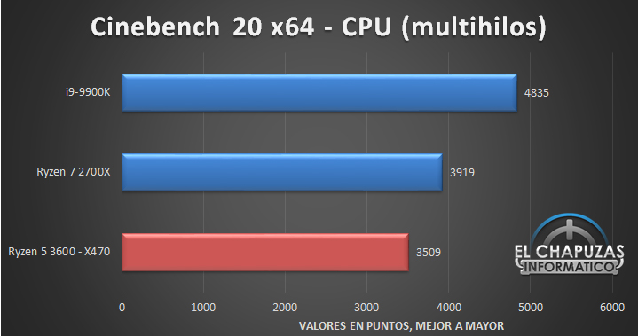 AMD-Ryzen-5-3600-X470-Tests-3.jpg