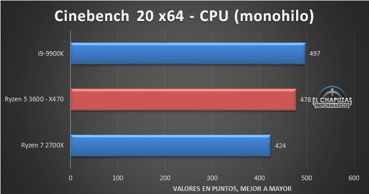 AMD-Ryzen-5-3600-X470-Tests-4.jpg