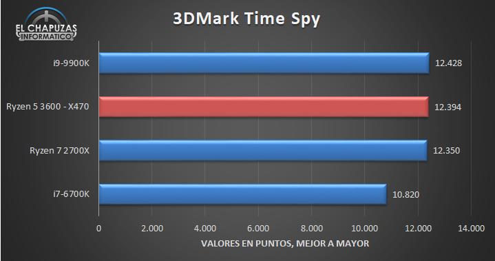AMD-Ryzen-5-3600-X470-Benchmarks-2.jpg
