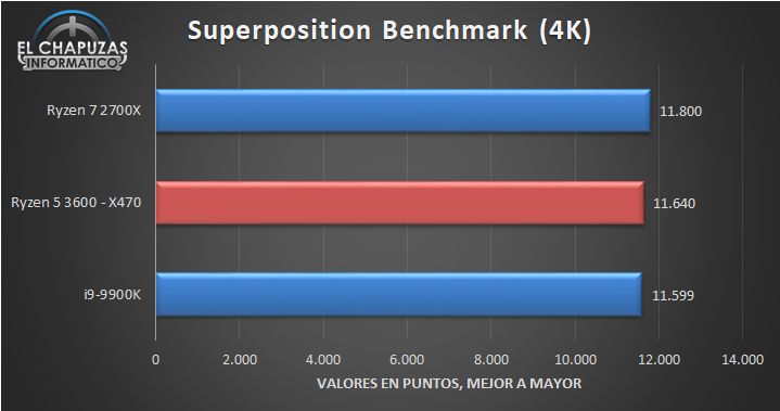 AMD-Ryzen-5-3600-X470-Benchmarks-5.jpg