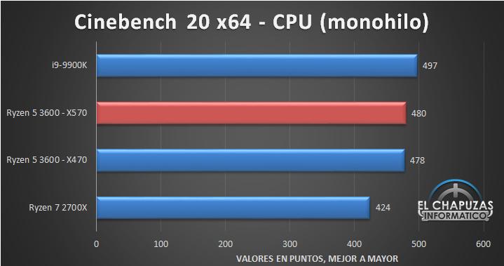 AMD-Ryzen-5-3600-X570-Tests-4.jpg