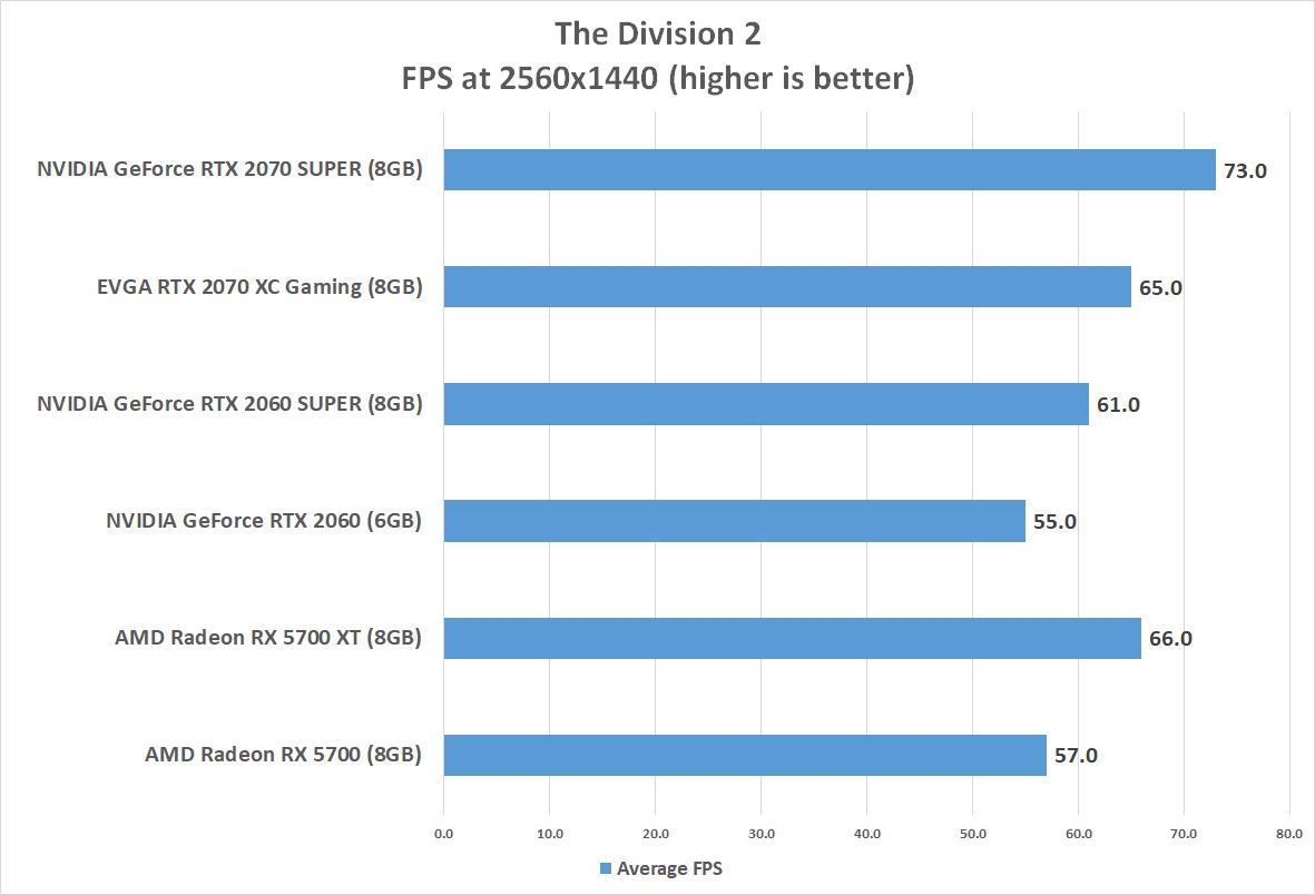 division2-1440p-5700xt.png
