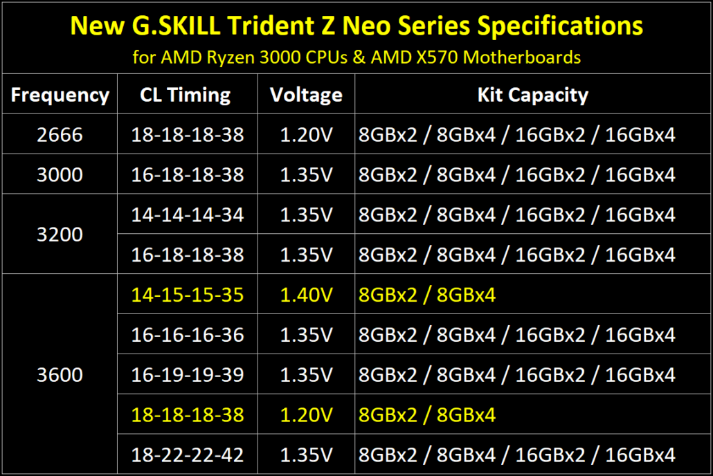 trident-z-neo-launch-spec-table-eng-1030x688.png.290419d3b14865b8e4b3faf72990ca5e.png