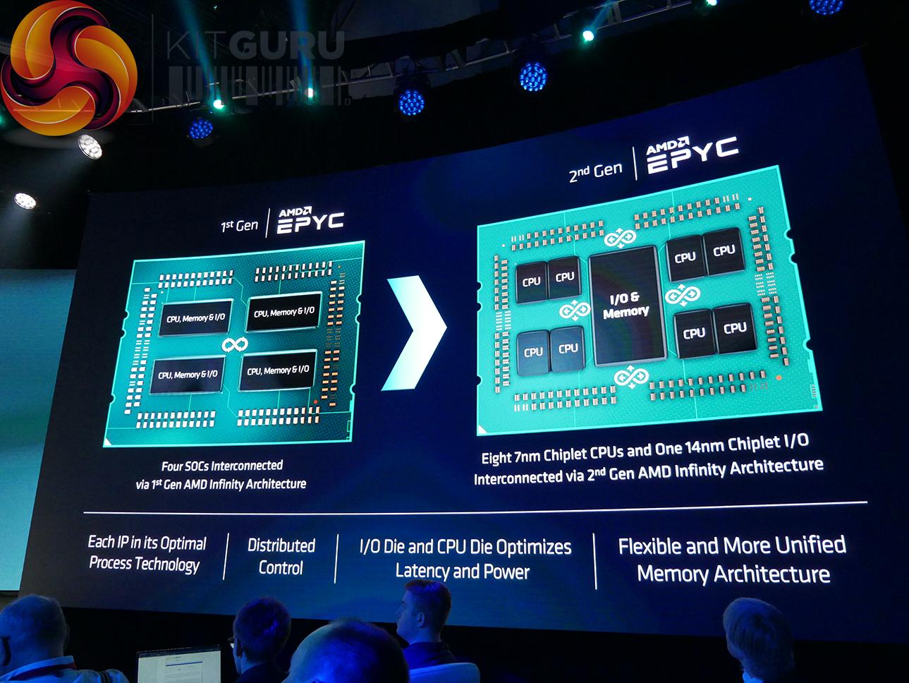 CPUs-de-lidded-1.jpg