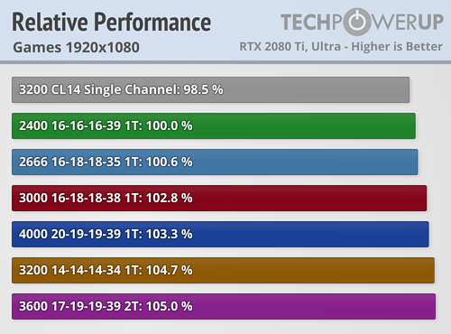 relative-performance-games-1920-1080.png