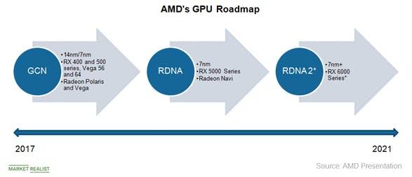 AMD-GPU-Roadmap.jpg