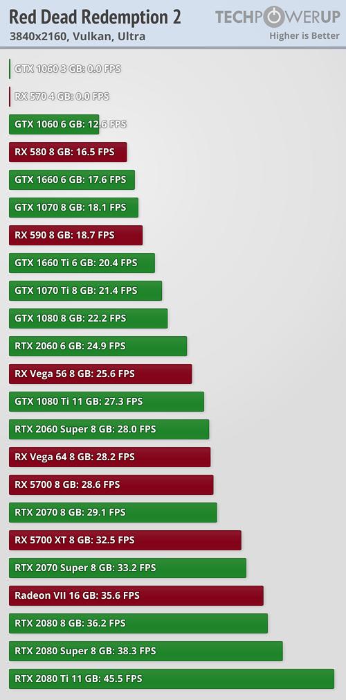 performance-vulkan-3840-2160.png