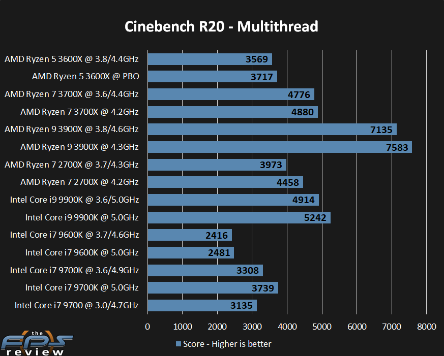 Cinebench-R20-MT.png