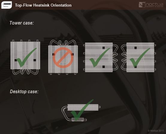 top_flow_orientation.jpg