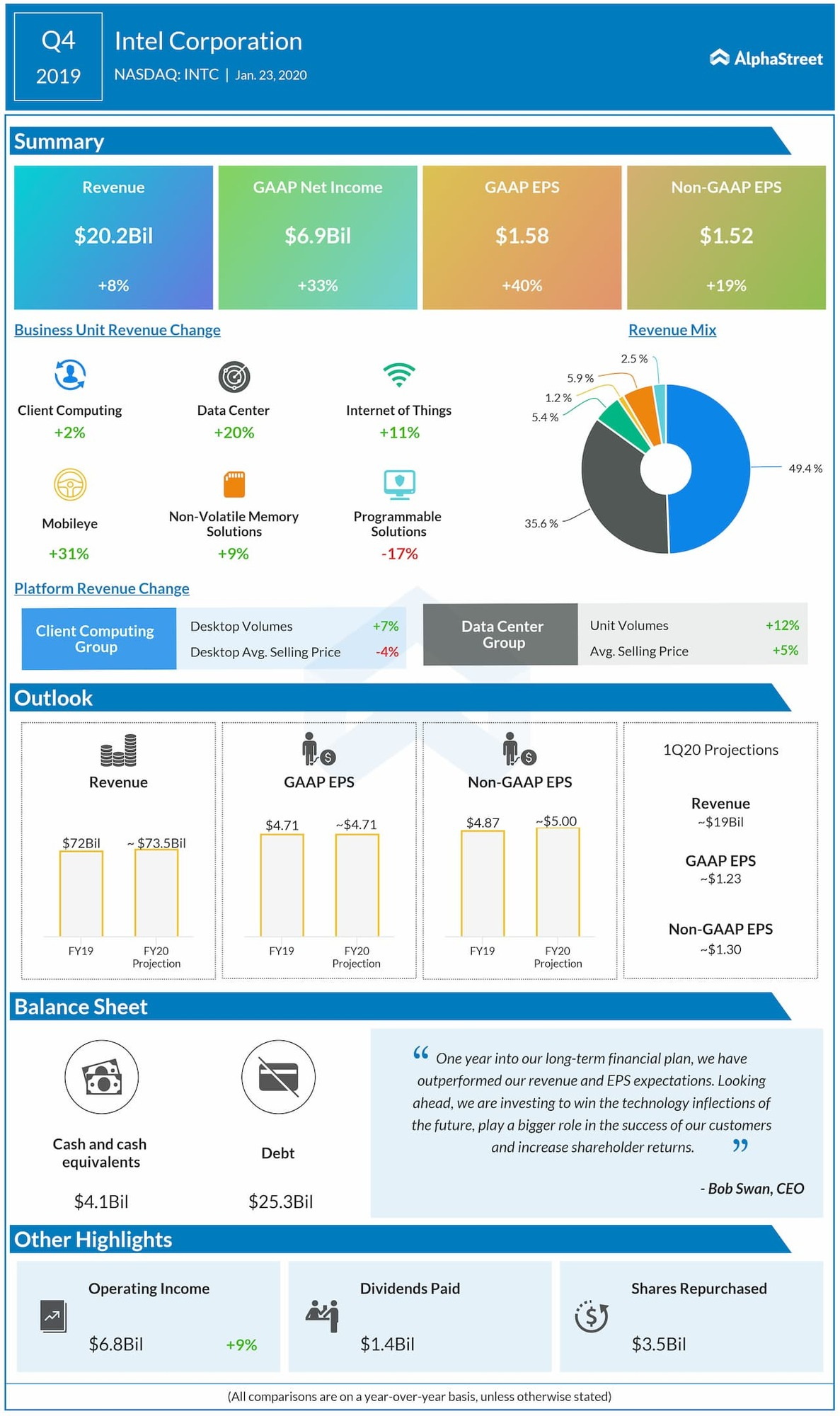Intel-Q4-2019-Earnings-Infographic.jpg
