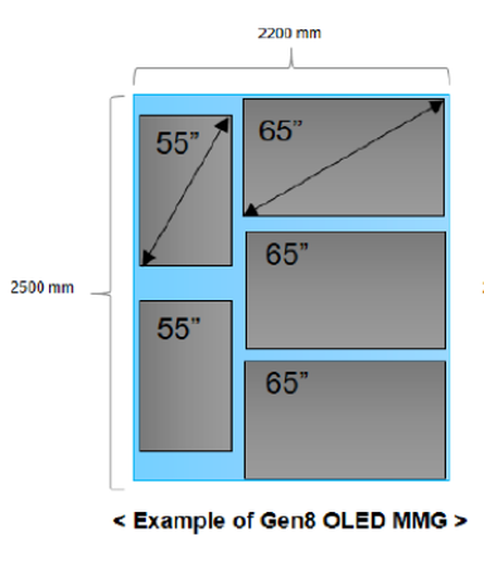 mmg-configuration.png
