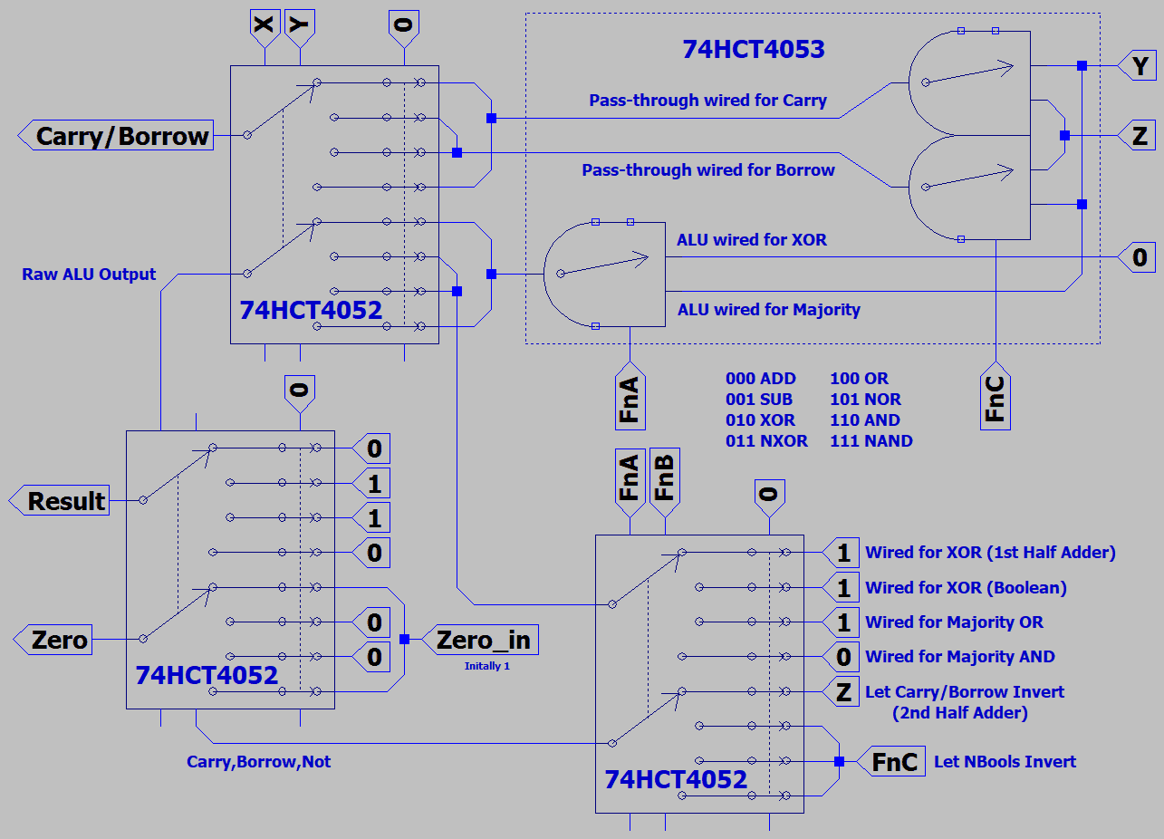 74HCT4052_53ALU.png