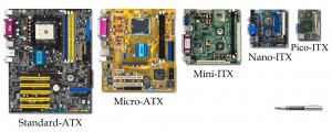 VIA_Mini-ITX_Form_Factor_Comparison.jpg