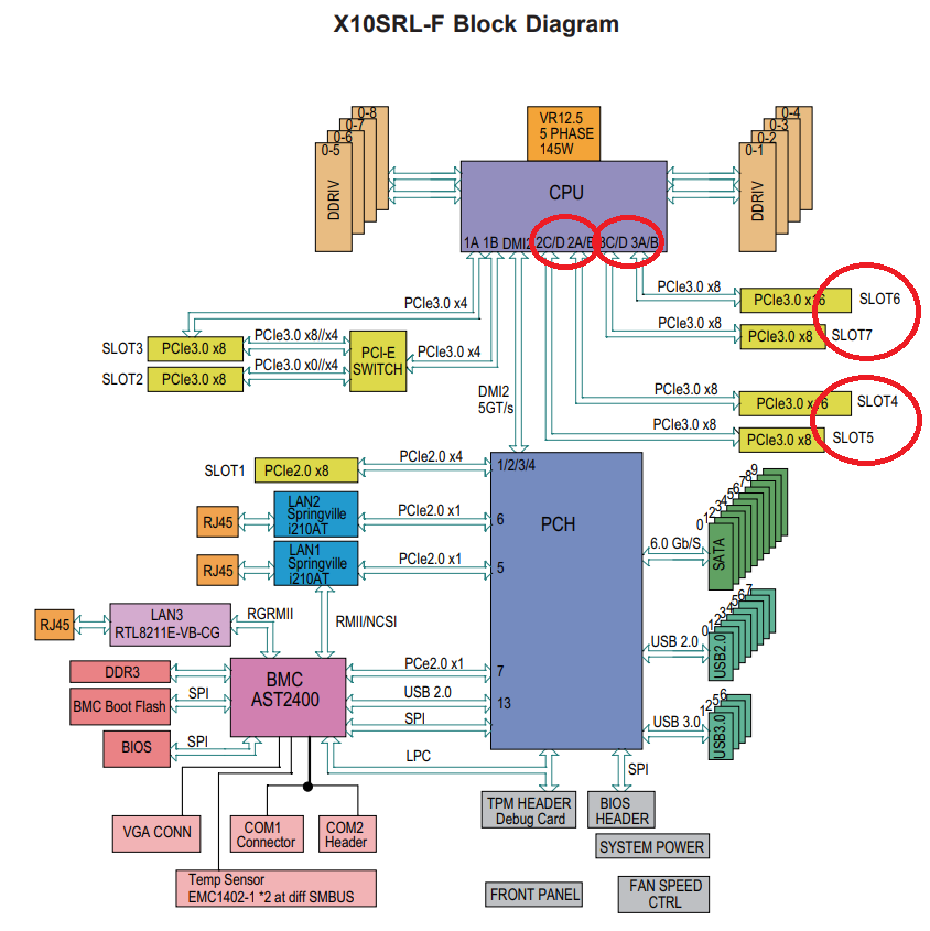 X10SRL-F block diagram.PNG