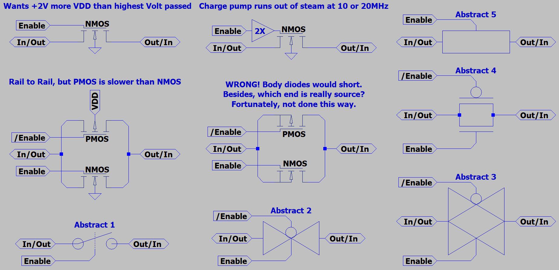 TransmissionGates2.png