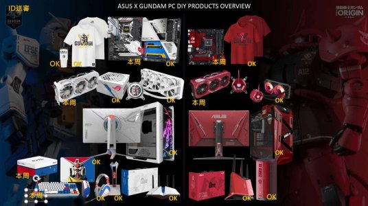 ASUS-GUNDAM-products-leaked.jpg