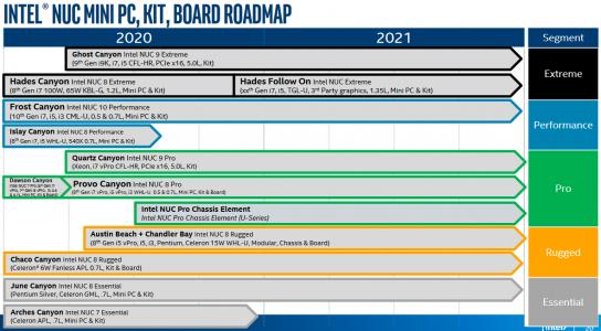 Intel-NUC-Roadmap-2.png