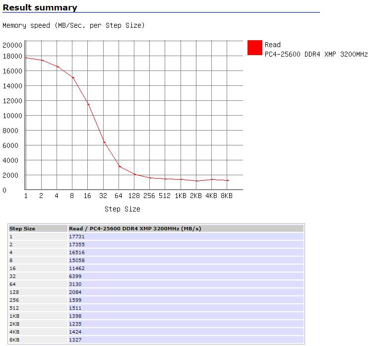 3200_XMP_64GB_2.PNG