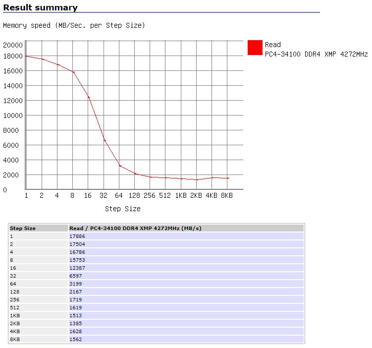 4133_XMP_32GB_2.PNG