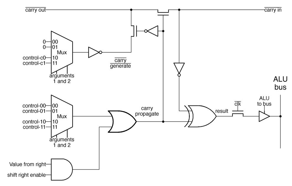 alu-schematic-w750_downscale.png