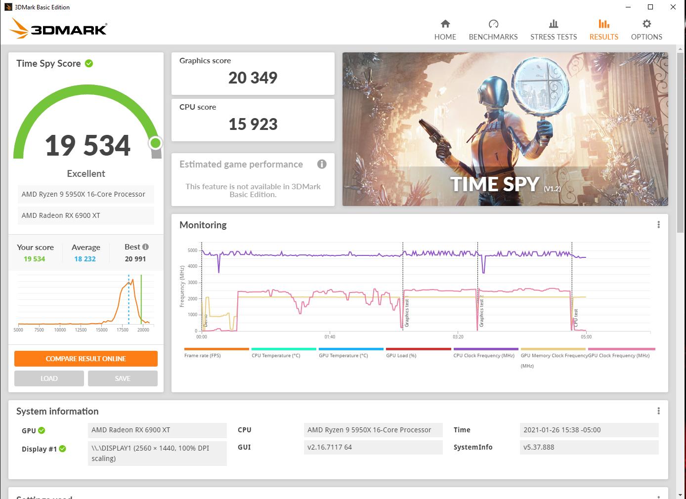 TimeSpy 5950x.PNG