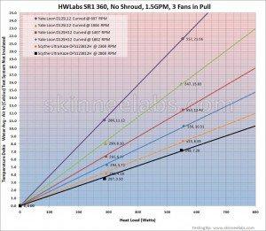 HWLabs-SR1360_HeatLoadChart-2-300x261.jpg