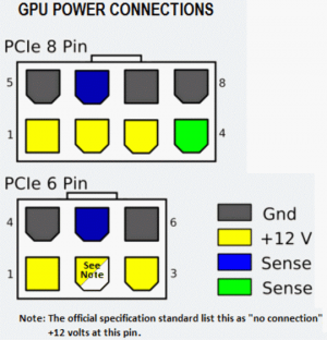 PCIe_pinout.png
