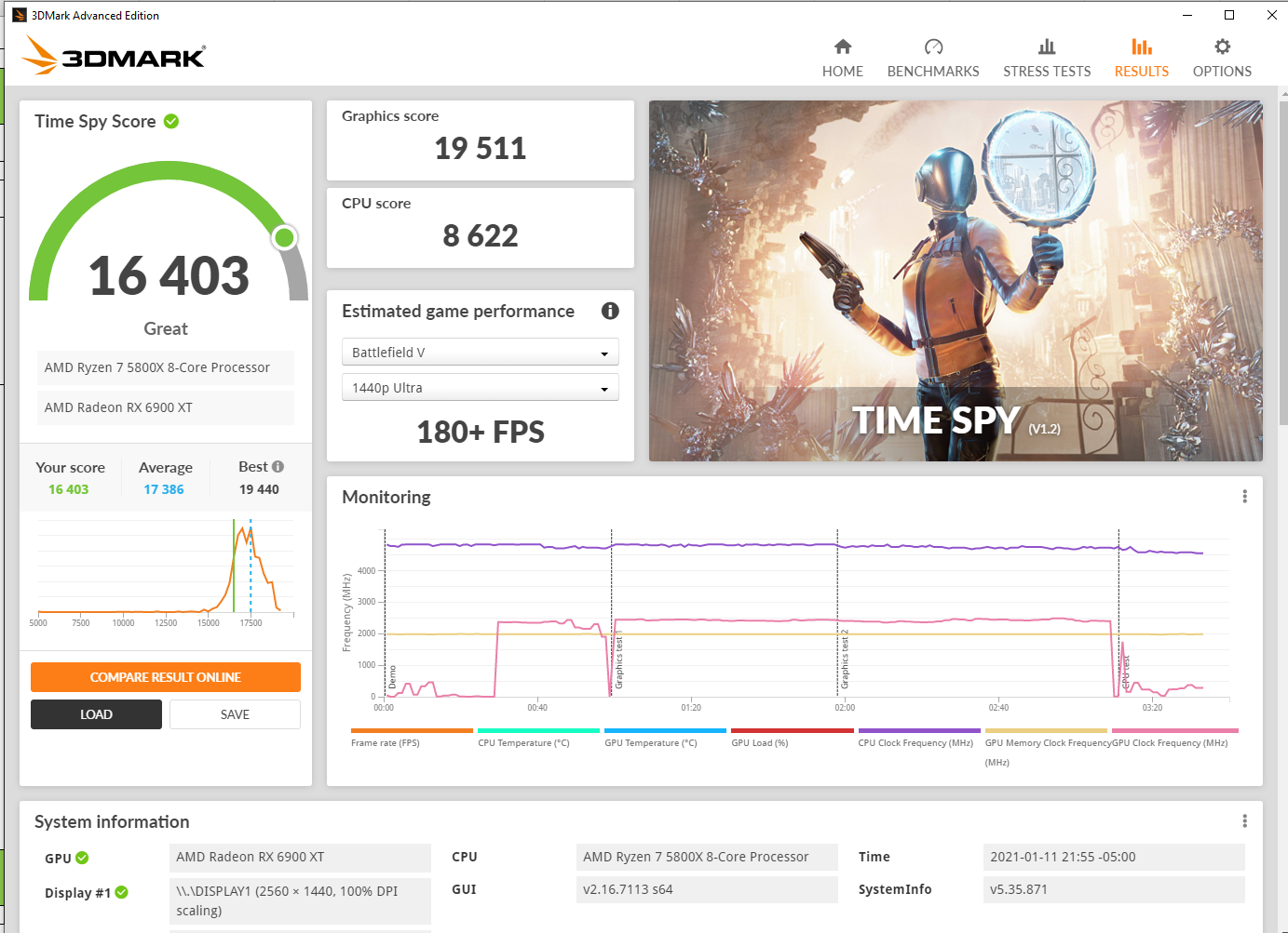 3dmark results.png