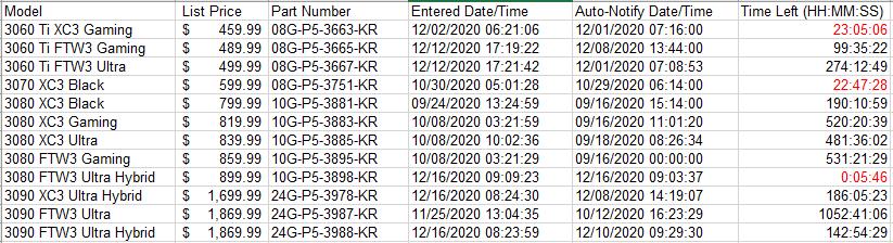 EVGA_Queue_Tracking_2_4_21.PNG
