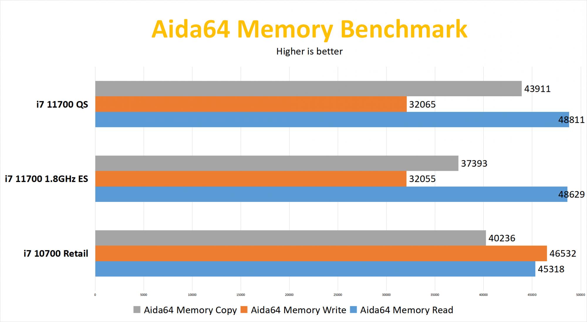 aida64 memory.png