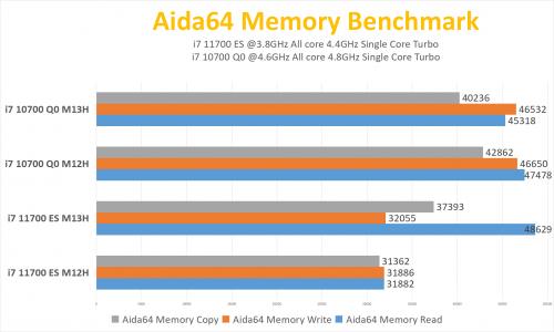 427543_Aida64_memory.png