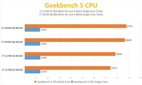 427553_Geekbench_CPU.png